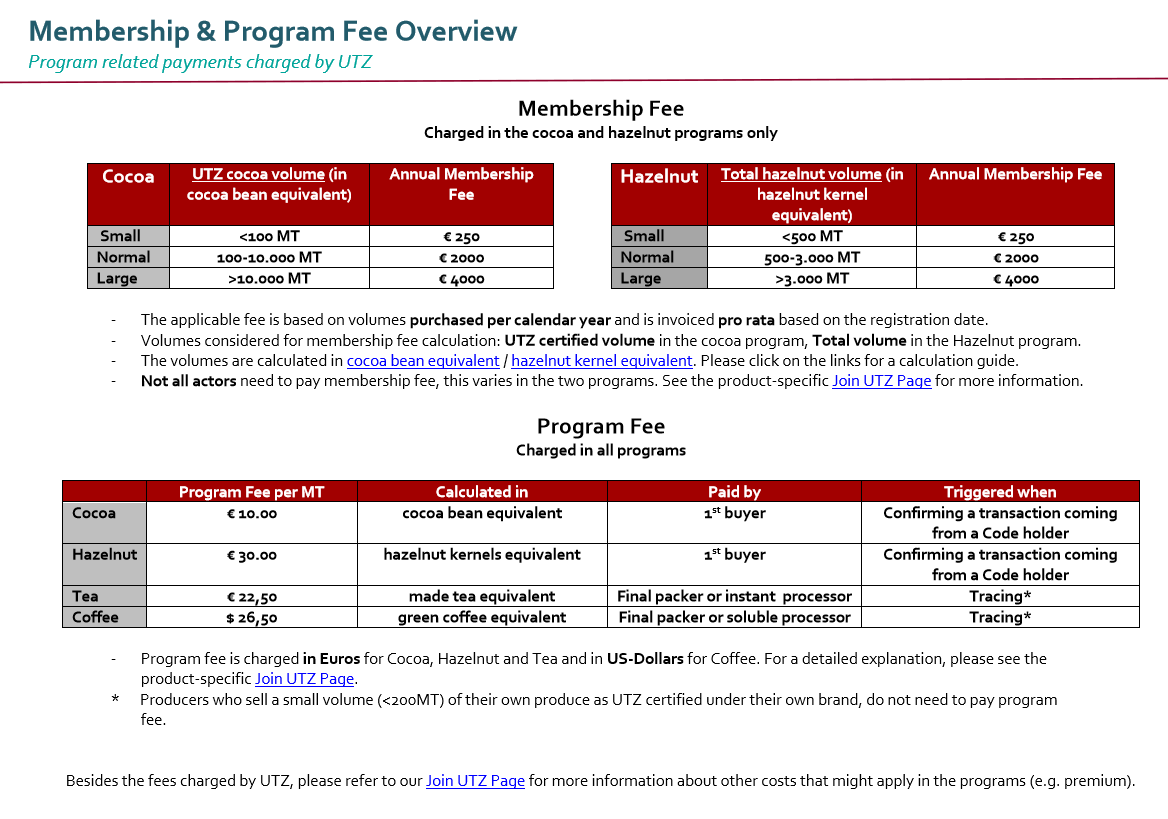 Fee_Overview